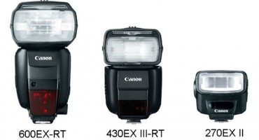 Guide to Canon EOS Speedlite System